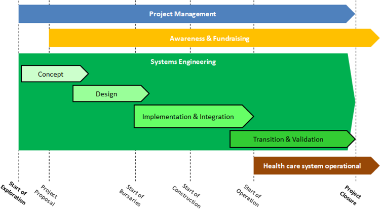 Educating for Change   Project Management Research and Practice