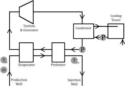 power plant schematic symbols power plant schematic symbols see wiring diagram  power plant schematic symbols see