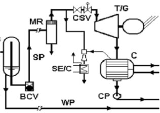 wiring diagram for 1971 vw beetle with Electrical Wiring Diagram For Greenhouse on 70 Chevelle Windshield Wiper Wiring Diagram besides Watch besides 72 Monte Carlo Wiring Harness besides Air Cooled Front Engine Car as well 66 Chevy Ii Wiring Diagram.