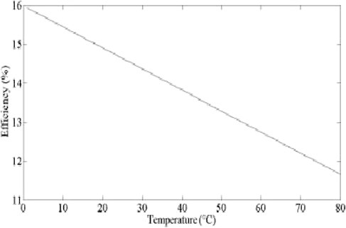 Using photonic cooling systems to improve the efficiency of